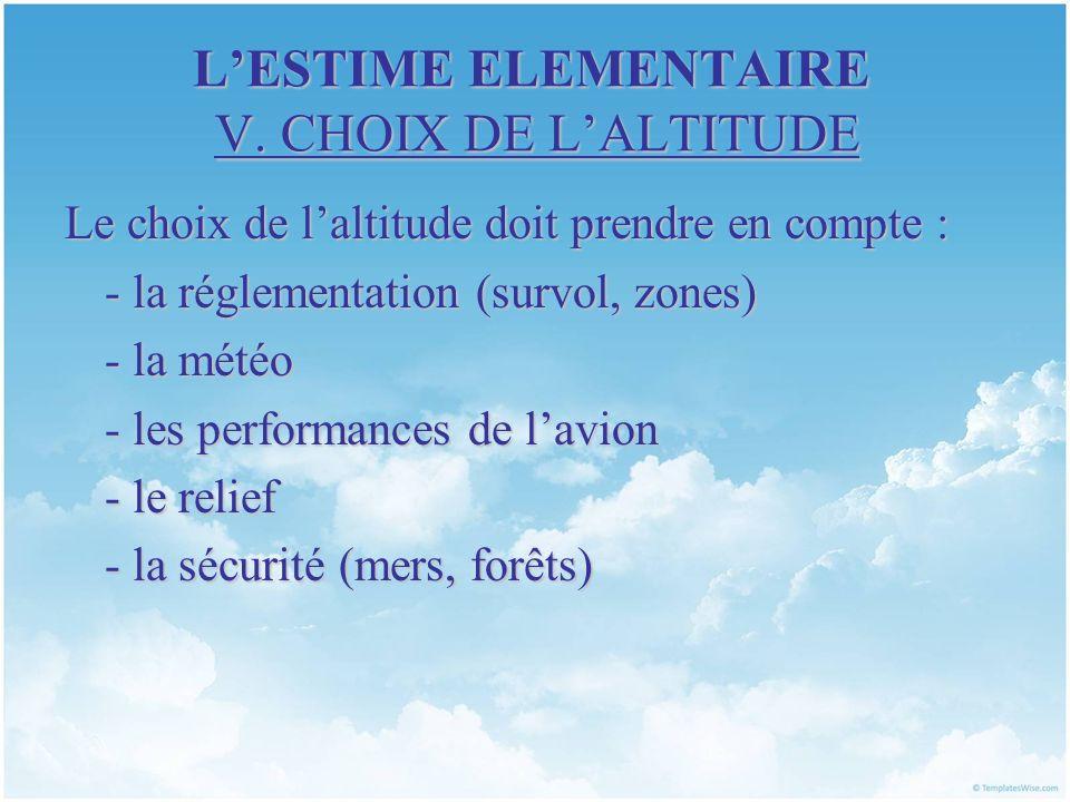 LESTIME ELEMENTAIRE V. CHOIX DE LALTITUDE Le choix de laltitude doit prendre en compte : - la réglementation (survol, zones) - la météo - les performa