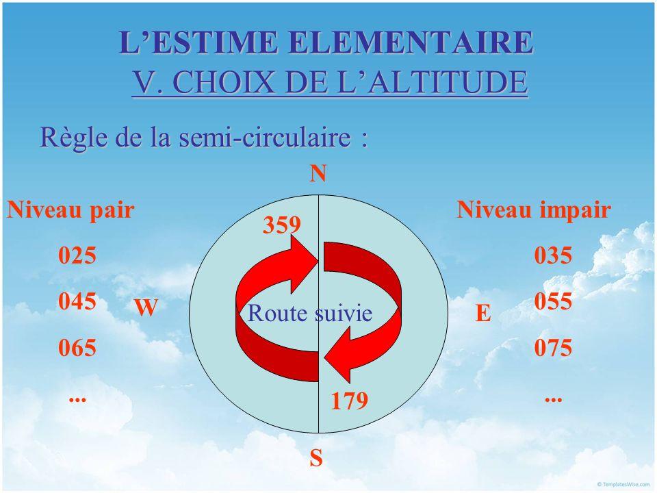 LESTIME ELEMENTAIRE V. CHOIX DE LALTITUDE Règle de la semi-circulaire : E W S N Niveau impair 035 055 075... Niveau pair 025 045 065... 359 179 Route