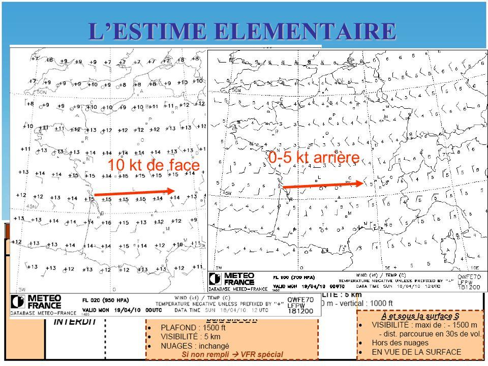 LESTIME ELEMENTAIRE V. CHOIX DE LALTITUDE Météo : - il faut voir les repères - conditions VMC - on peut bénéficier de vents favorables 10 kt de face 0
