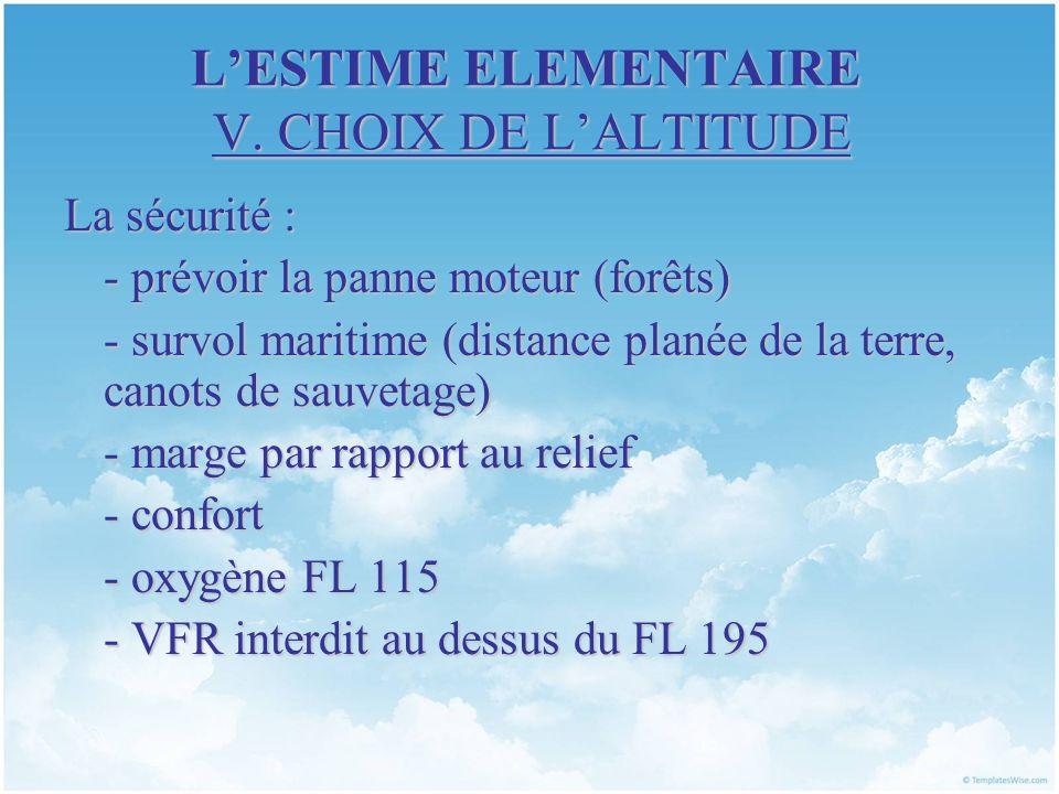 LESTIME ELEMENTAIRE V. CHOIX DE LALTITUDE La sécurité : - prévoir la panne moteur (forêts) - survol maritime (distance planée de la terre, canots de s