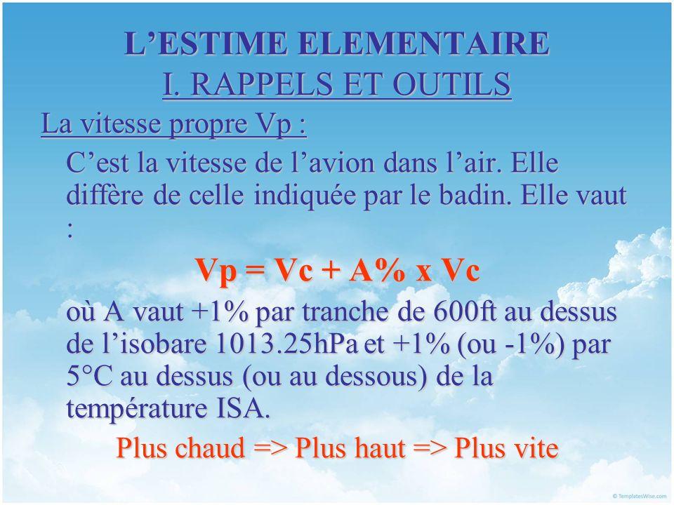 LESTIME ELEMENTAIRE I.RAPPELS ET OUTILS Conversion Rv en Rm Nv Nm d Rv = 060° Rm = Rv - d Rm ?.