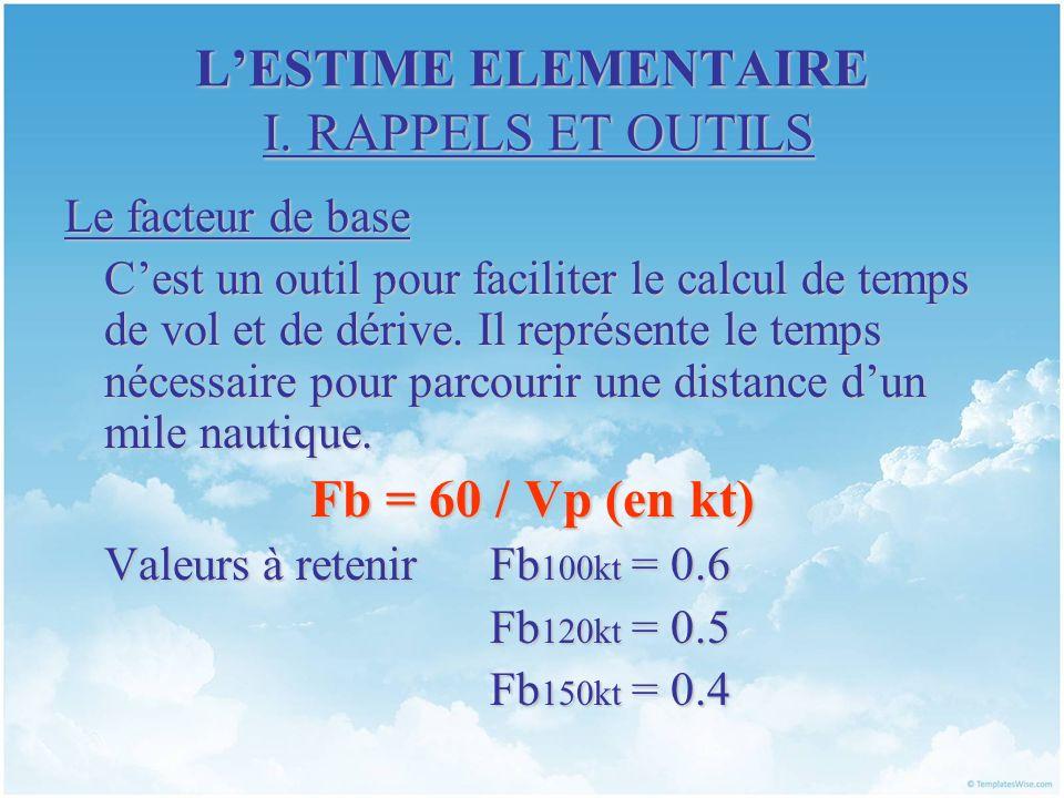 St Flour – St Etienne à lestime Vp = 120kt 1.Je trace un trait2.
