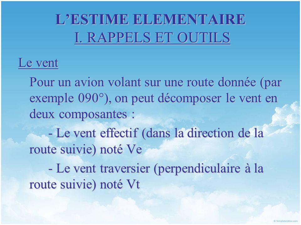 LESTIME ELEMENTAIRE I. RAPPELS ET OUTILS Le vent ROUTE SOUHAITEE 090° VENT DU 040° Ve Vt