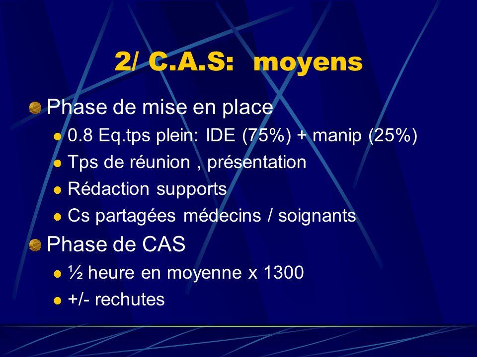 2/ C.A.S: moyens Phase de mise en place 0.8 Eq.tps plein: IDE (75%) + manip (25%) Tps de réunion, présentation Rédaction supports Cs partagées médecin