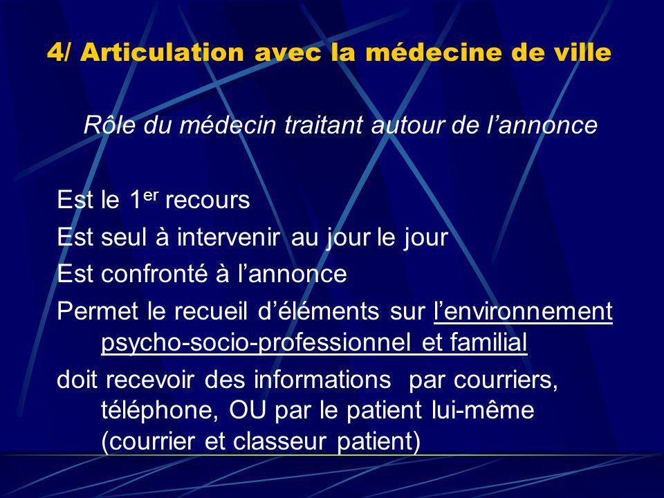 4/ Articulation avec la médecine de ville Rôle du médecin traitant autour de lannonce Est le 1 er recours Est seul à intervenir au jour le jour Est co