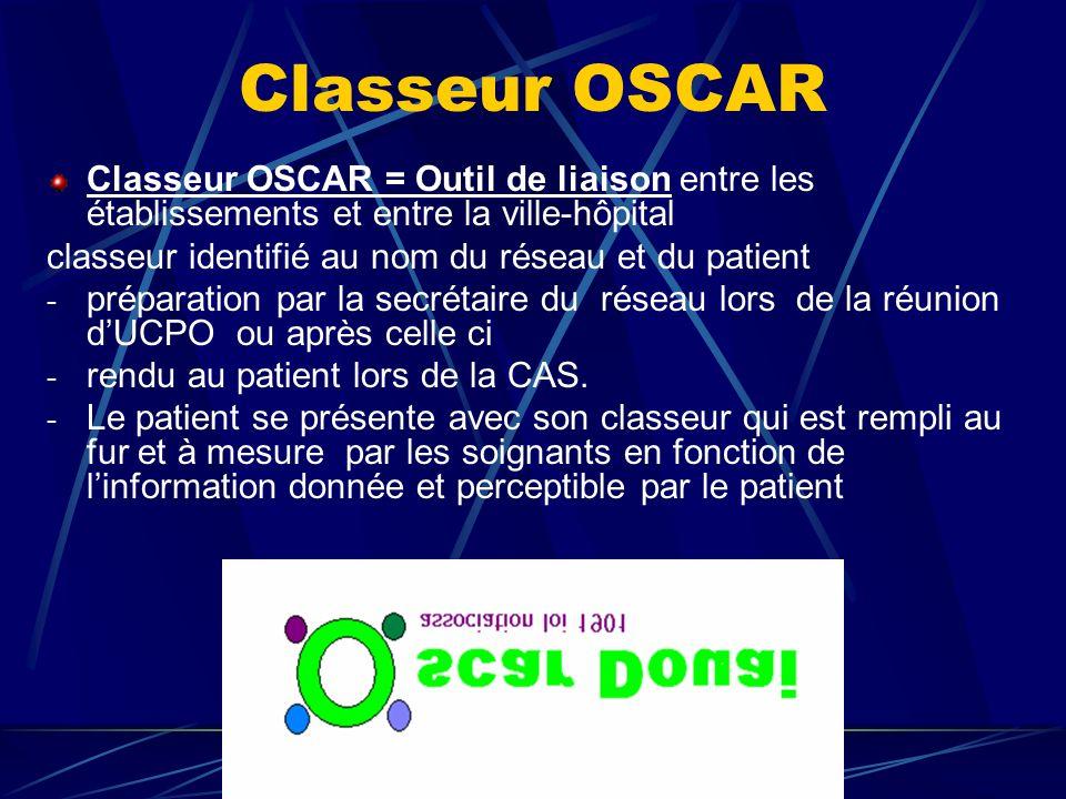 Classeur OSCAR Classeur OSCAR = Outil de liaison entre les établissements et entre la ville-hôpital classeur identifié au nom du réseau et du patient