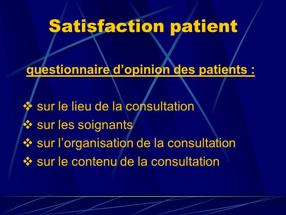 questionnaire dopinion des patients : sur le lieu de la consultation sur les soignants sur lorganisation de la consultation sur le contenu de la consu