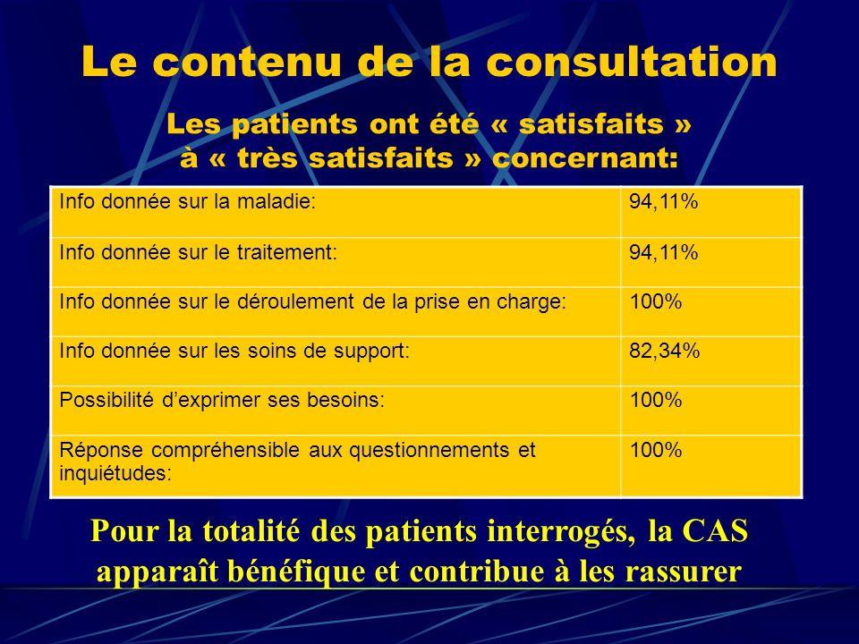 Info donnée sur la maladie:94,11% Info donnée sur le traitement: 94,11% Info donnée sur le déroulement de la prise en charge: 100% Info donnée sur les