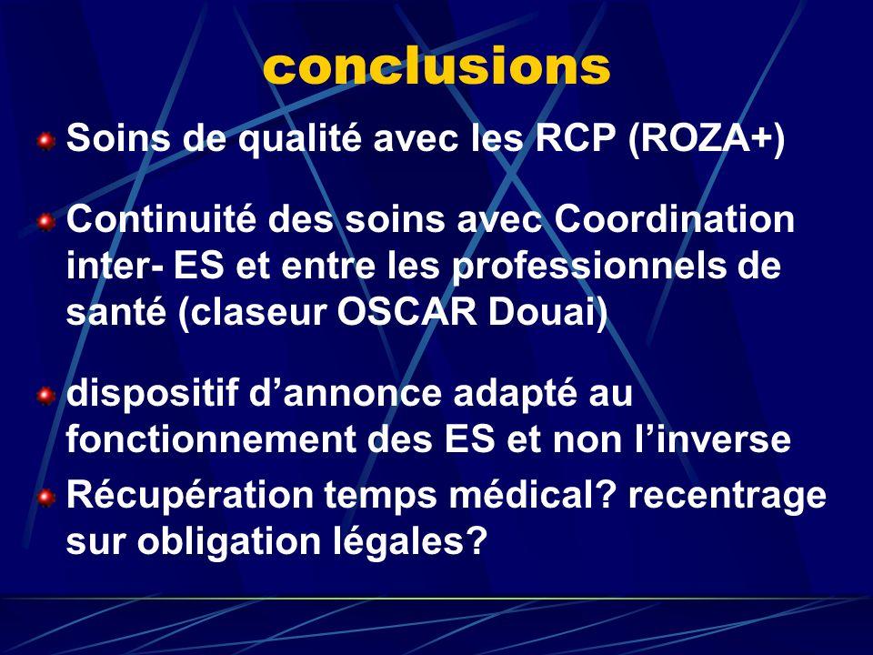 conclusions Soins de qualité avec les RCP (ROZA+) Continuité des soins avec Coordination inter- ES et entre les professionnels de santé (claseur OSCAR