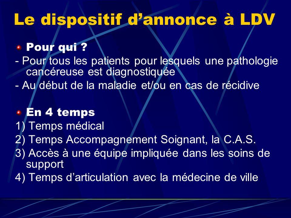 Le dispositif dannonce à LDV Pour qui ? - Pour tous les patients pour lesquels une pathologie cancéreuse est diagnostiquée - Au début de la maladie et