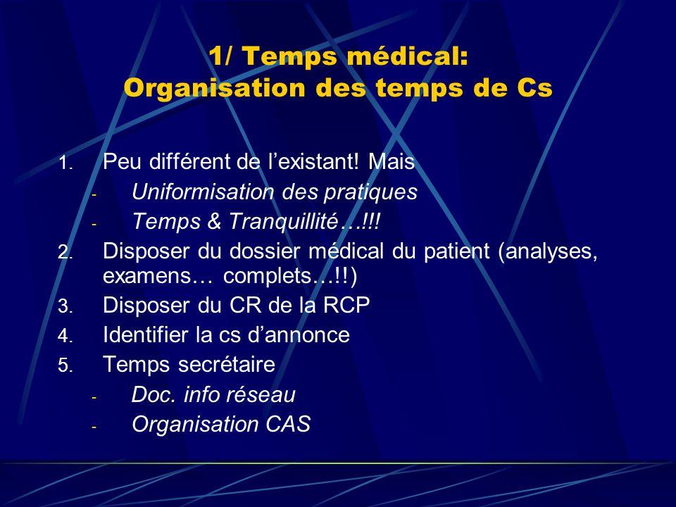 1/ Temps médical: Organisation des temps de Cs 1. Peu différent de lexistant! Mais - Uniformisation des pratiques - Temps & Tranquillité…!!! 2. Dispos