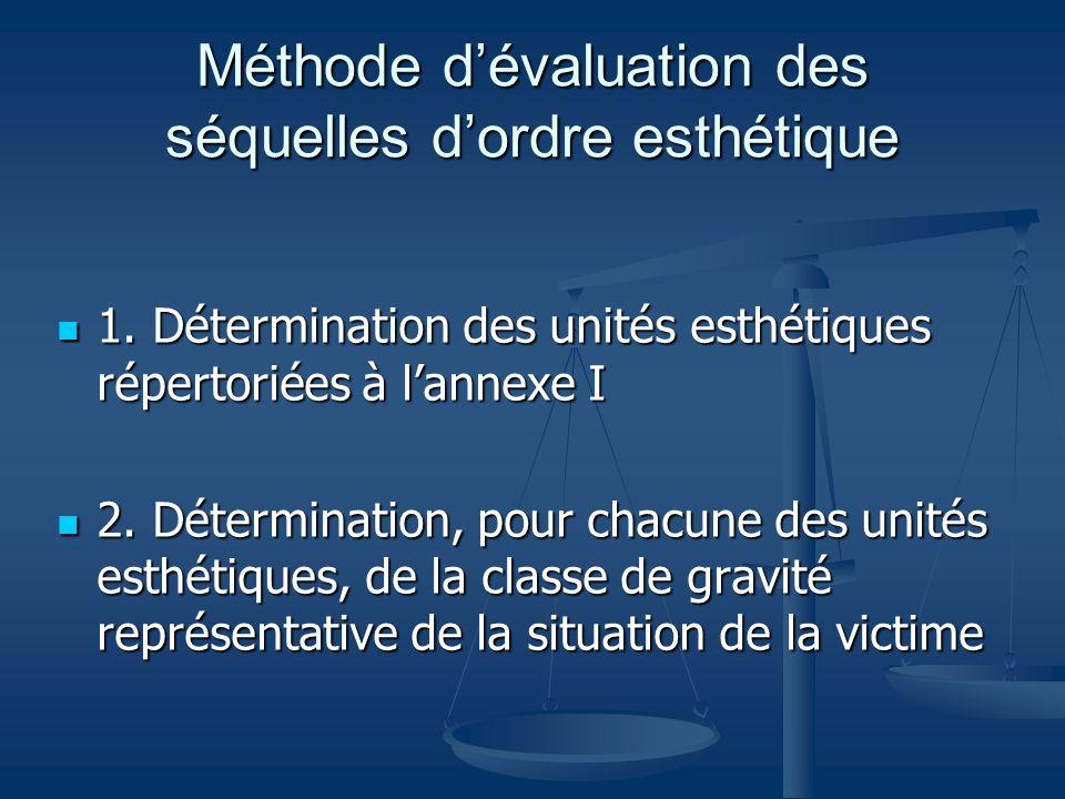 Méthode dévaluation des séquelles dordre esthétique 1. Détermination des unités esthétiques répertoriées à lannexe I 1. Détermination des unités esthé