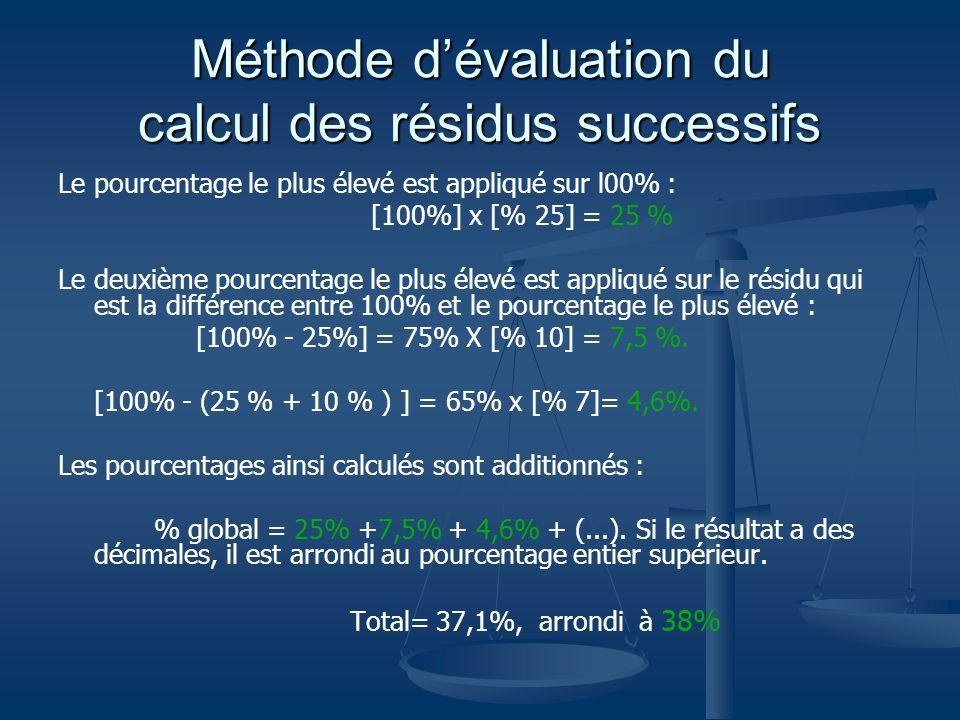 Méthode dévaluation du calcul des résidus successifs Le pourcentage le plus élevé est appliqué sur l00% : [100%] x [% 25] = 25 % Le deuxième pourcenta
