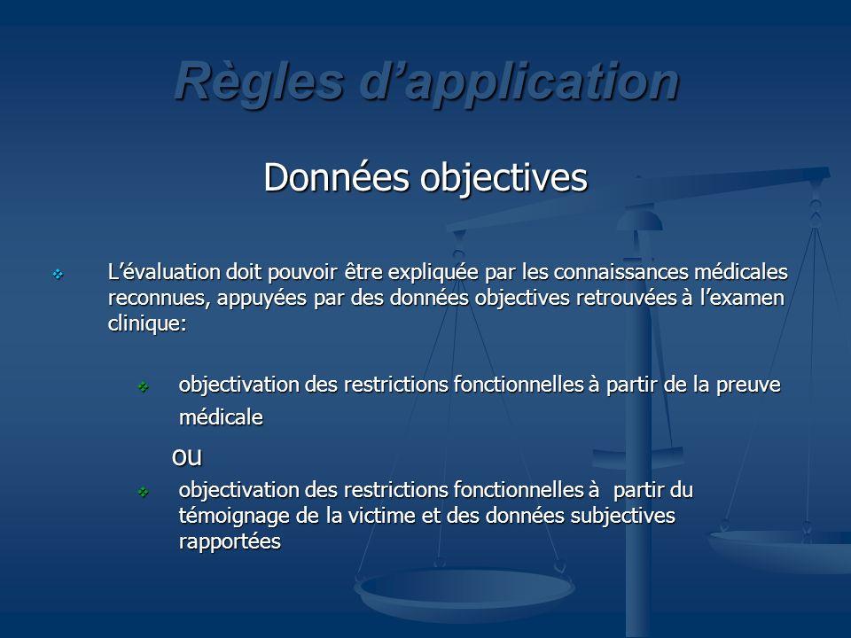 Règles dapplication Données objectives Lévaluation doit pouvoir être expliquée par les connaissances médicales reconnues, appuyées par des données obj
