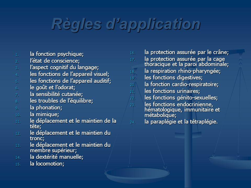 Règles dapplication 1. la fonction psychique; 2. létat de conscience; 3. laspect cognitif du langage; 4. les fonctions de lappareil visuel; 5. les fon