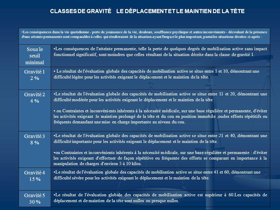 Règles dapplication Détermination de la classe de gravité Larticle 5 du Règlement précise que: Larticle 5 du Règlement précise que: « 5.
