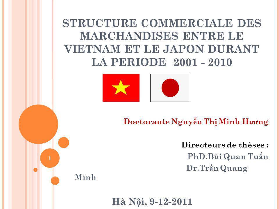 STRUCTURE COMMERCIALE DES MARCHANDISES ENTRE LE VIETNAM ET LE JAPON DURANT LA PERIODE 2001 - 2010 Doctorante Nguy n Th Minh H ươ ng Directeurs de thès