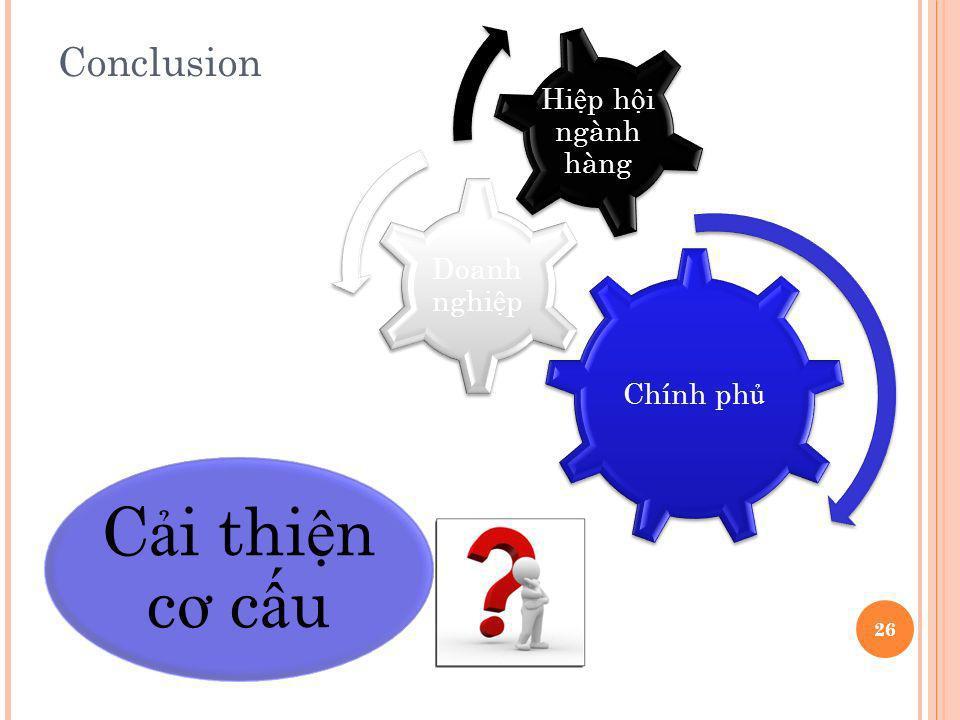 Conclusion C i thi n c ơ c u 26 Chính ph Doanh nghi p Hi p h i ngành hàng