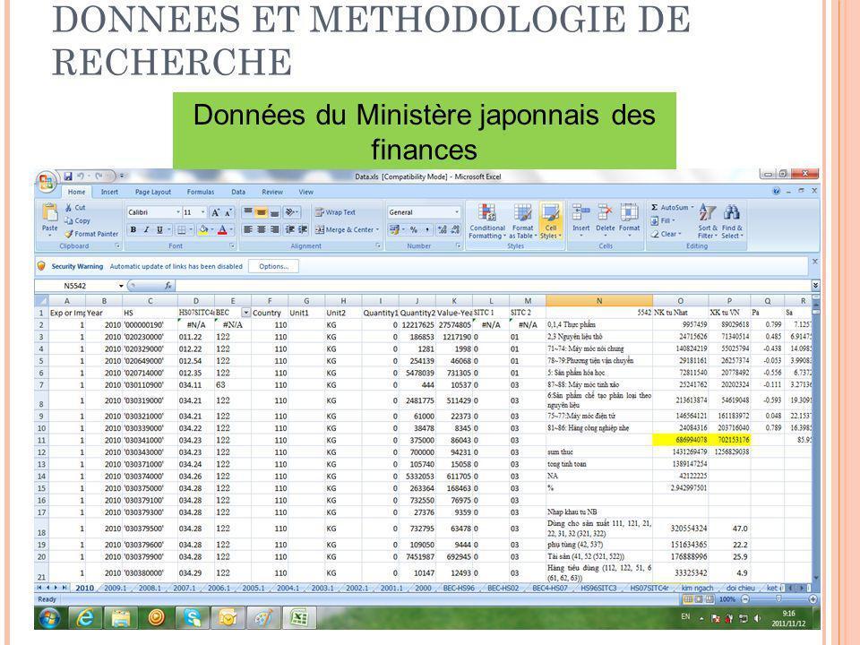 DONNEES ET METHODOLOGIE DE RECHERCHE 6 Données du Ministère japonnais des finances