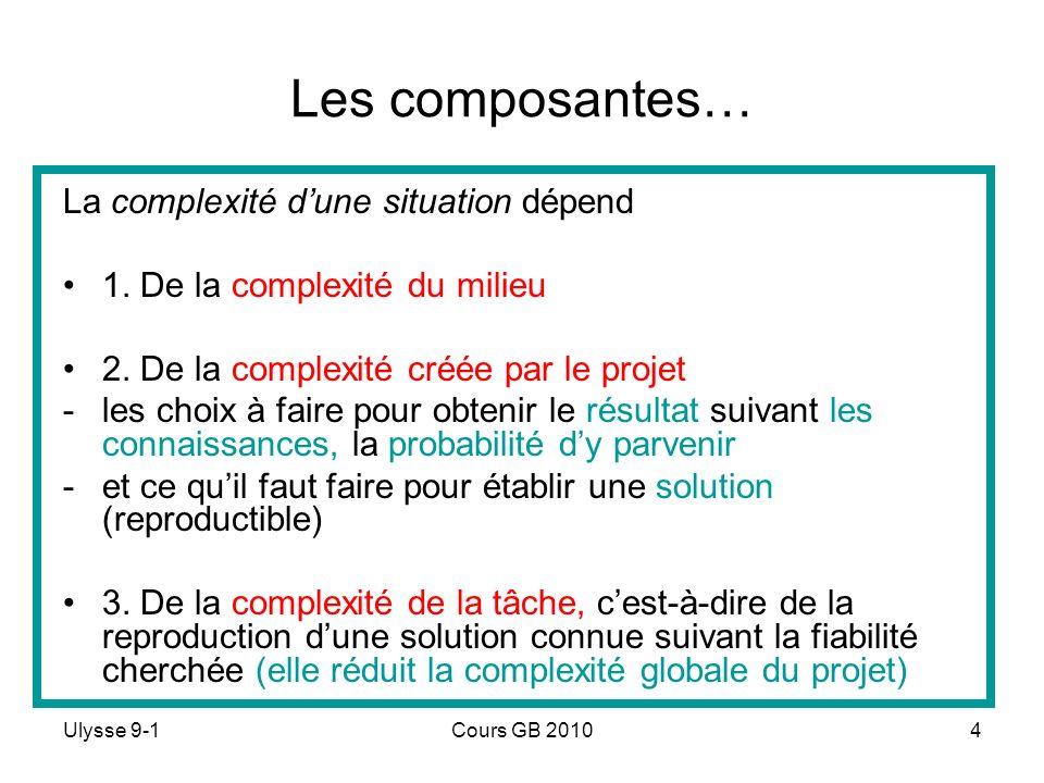 Ulysse 9-1Cours GB 20104 Les composantes… La complexité dune situation dépend 1. De la complexité du milieu 2. De la complexité créée par le projet -l
