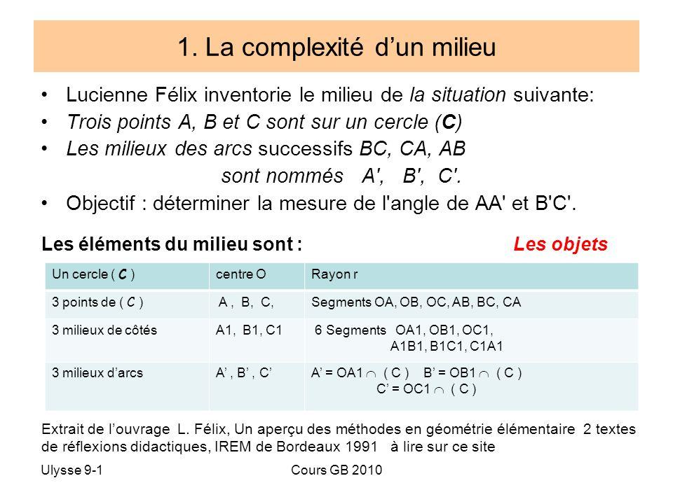 Ulysse 9-1Cours GB 2010 1. La complexité dun milieu Lucienne Félix inventorie le milieu de la situation suivante: Trois points A, B et C sont sur un c