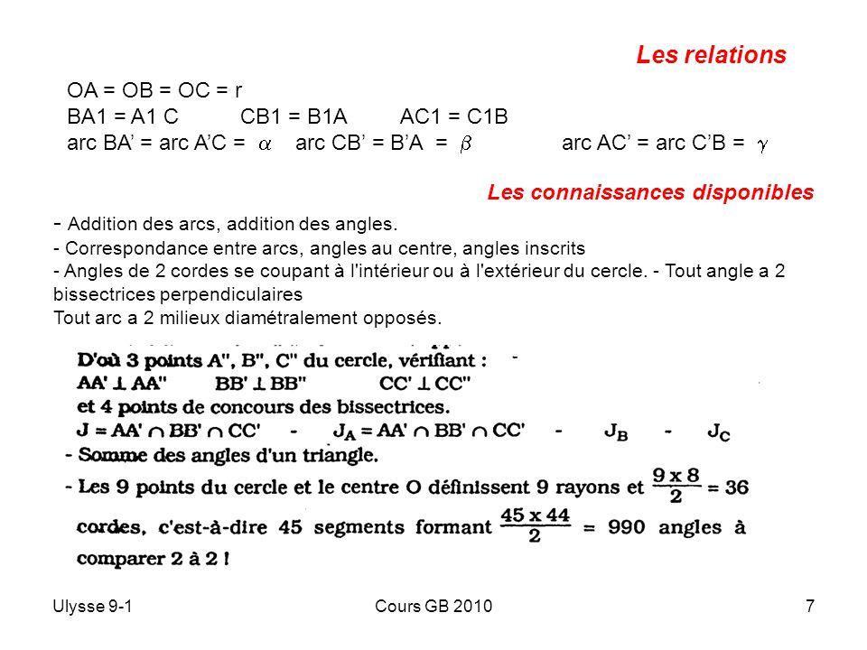 Ulysse 9-1Cours GB 20107 Les relations Les connaissances disponibles - Addition des arcs, addition des angles. - Correspondance entre arcs, angles au