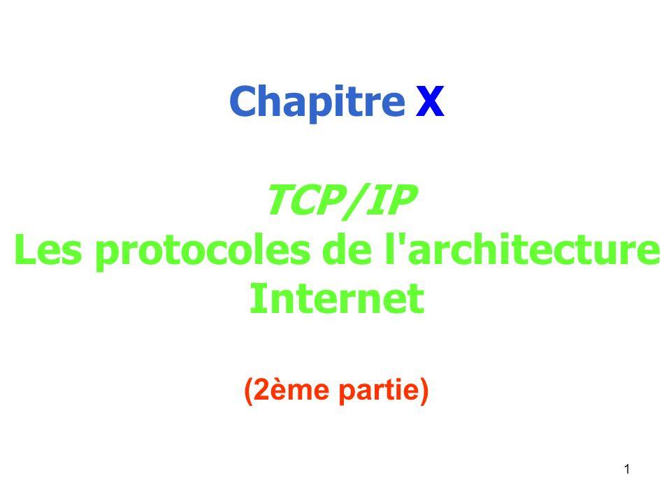 Chapitre X TCP/IP Les protocoles de l'architecture Internet (2ème partie) 1