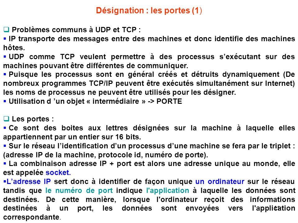 Désignation : les portes (1) Problèmes communs à UDP et TCP : IP transporte des messages entre des machines et donc identifie des machines hôtes. UDP