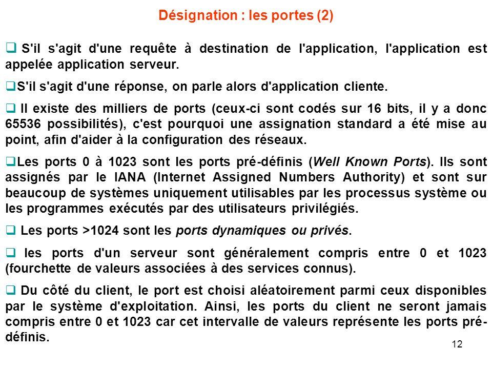 Désignation : les portes (2) S'il s'agit d'une requête à destination de l'application, l'application est appelée application serveur. S'il s'agit d'un