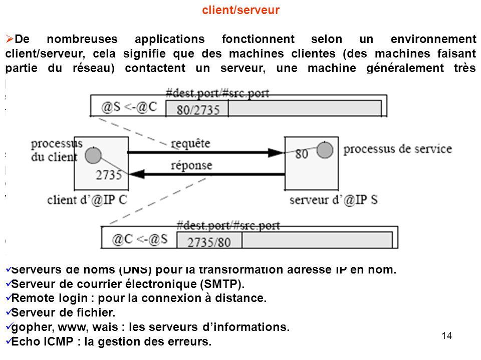 client/serveur De nombreuses applications fonctionnent selon un environnement client/serveur, cela signifie que des machines clientes (des machines fa