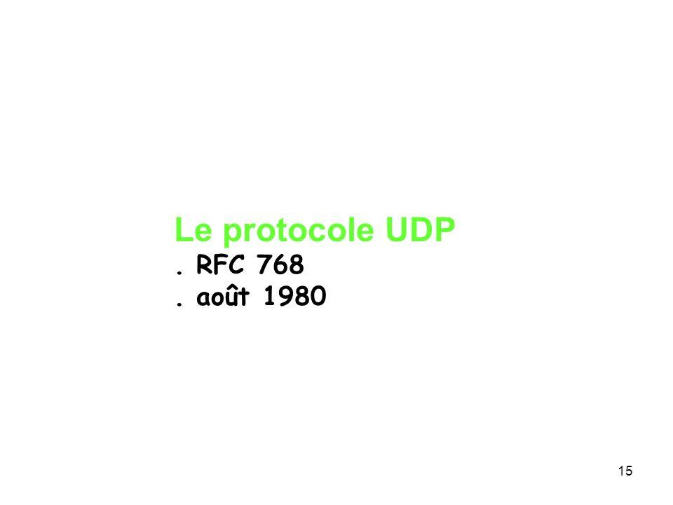 Le protocole UDP. RFC 768. août 1980 15