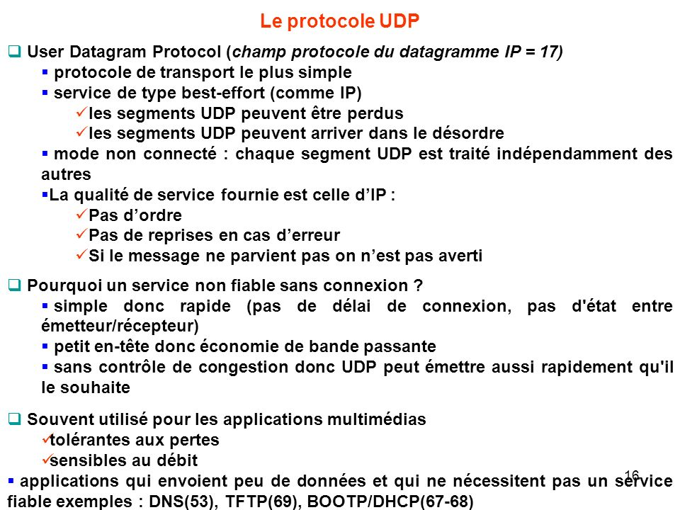 Le protocole UDP User Datagram Protocol (champ protocole du datagramme IP = 17) protocole de transport le plus simple service de type best-effort (com