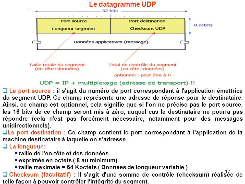 Le datagramme UDP Le port source : il s'agit du numéro de port correspondant à l'application émettrice du segment UDP. Ce champ représente une adresse