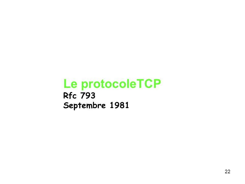 Le protocoleTCP Rfc 793 Septembre 1981 22