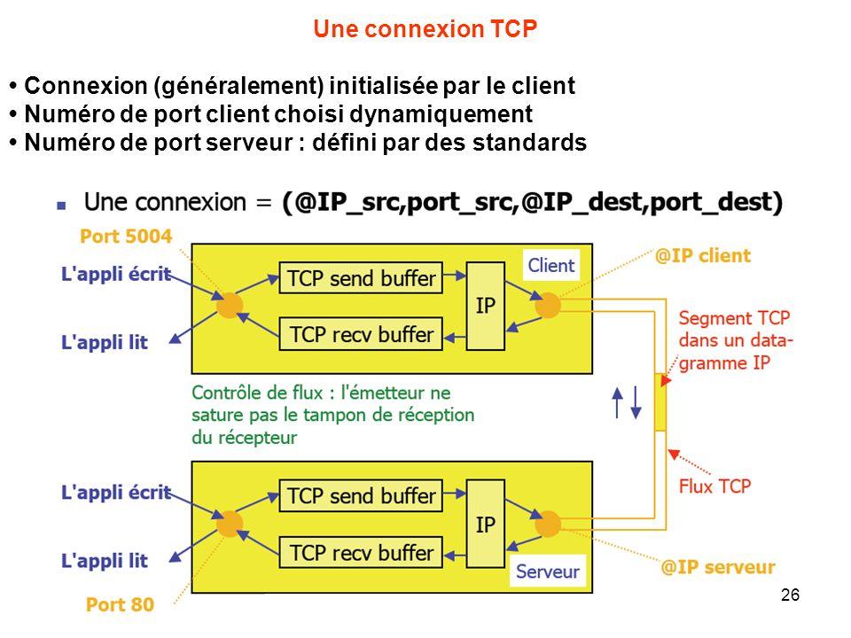 Une connexion TCP Connexion (généralement) initialisée par le client Numéro de port client choisi dynamiquement Numéro de port serveur : défini par de