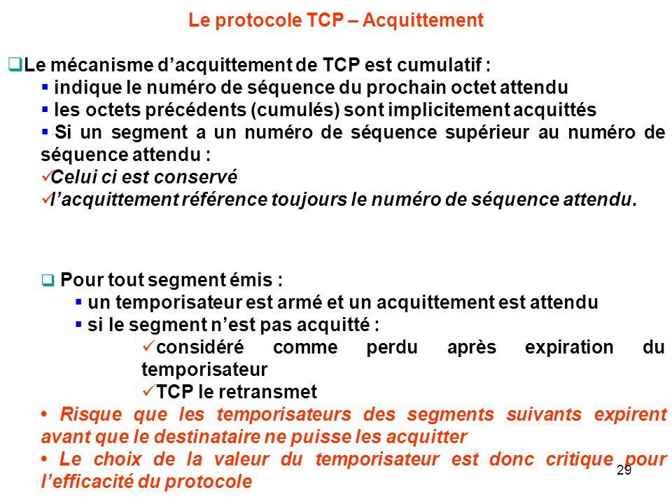 Le protocole TCP – Acquittement Le mécanisme dacquittement de TCP est cumulatif : indique le numéro de séquence du prochain octet attendu les octets p