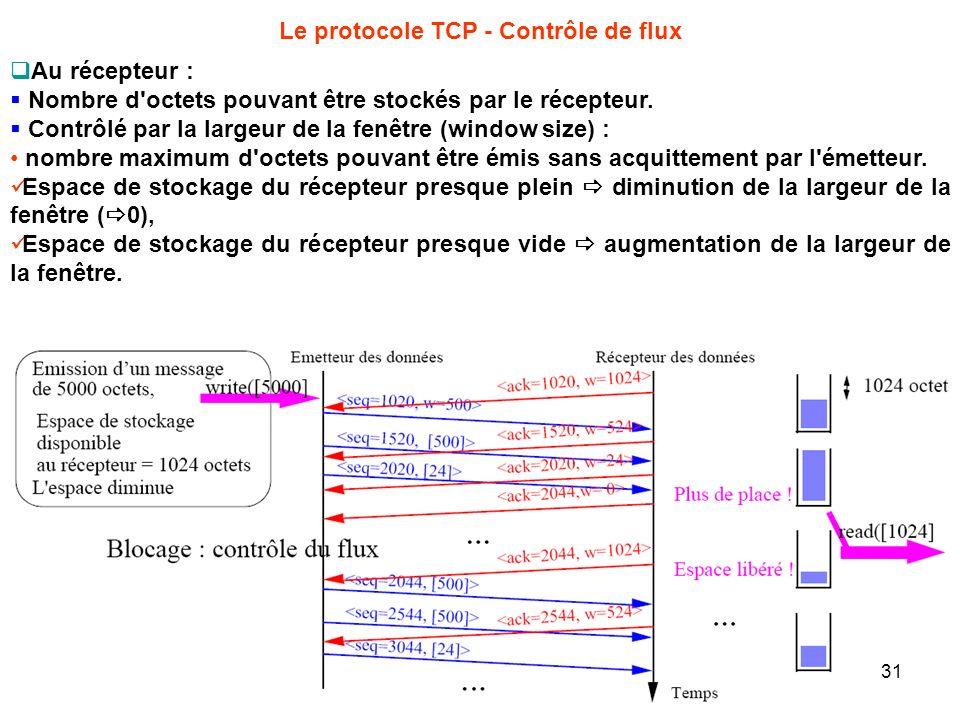 Le protocole TCP - Contrôle de flux Au récepteur : Nombre d'octets pouvant être stockés par le récepteur. Contrôlé par la largeur de la fenêtre (windo
