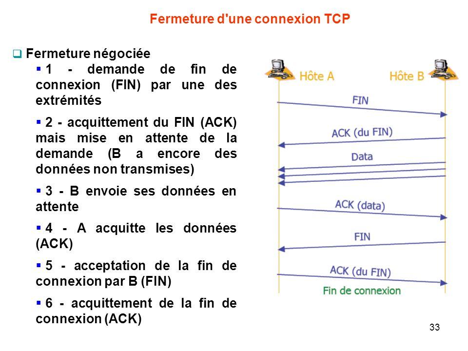 Fermeture d'une connexion TCP Fermeture négociée 1 - demande de fin de connexion (FIN) par une des extrémités 2 - acquittement du FIN (ACK) mais mise