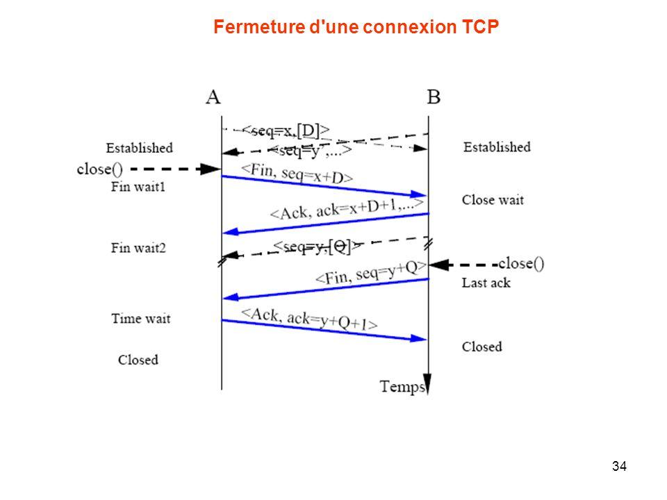 Fermeture d'une connexion TCP 34