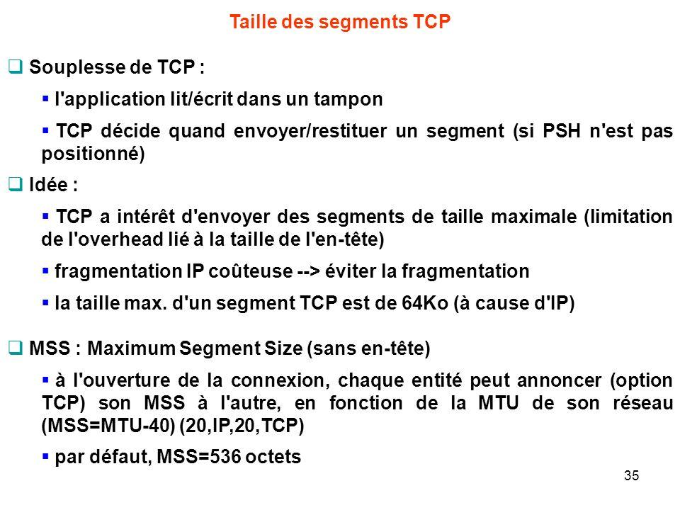 Taille des segments TCP Souplesse de TCP : l'application lit/écrit dans un tampon TCP décide quand envoyer/restituer un segment (si PSH n'est pas posi