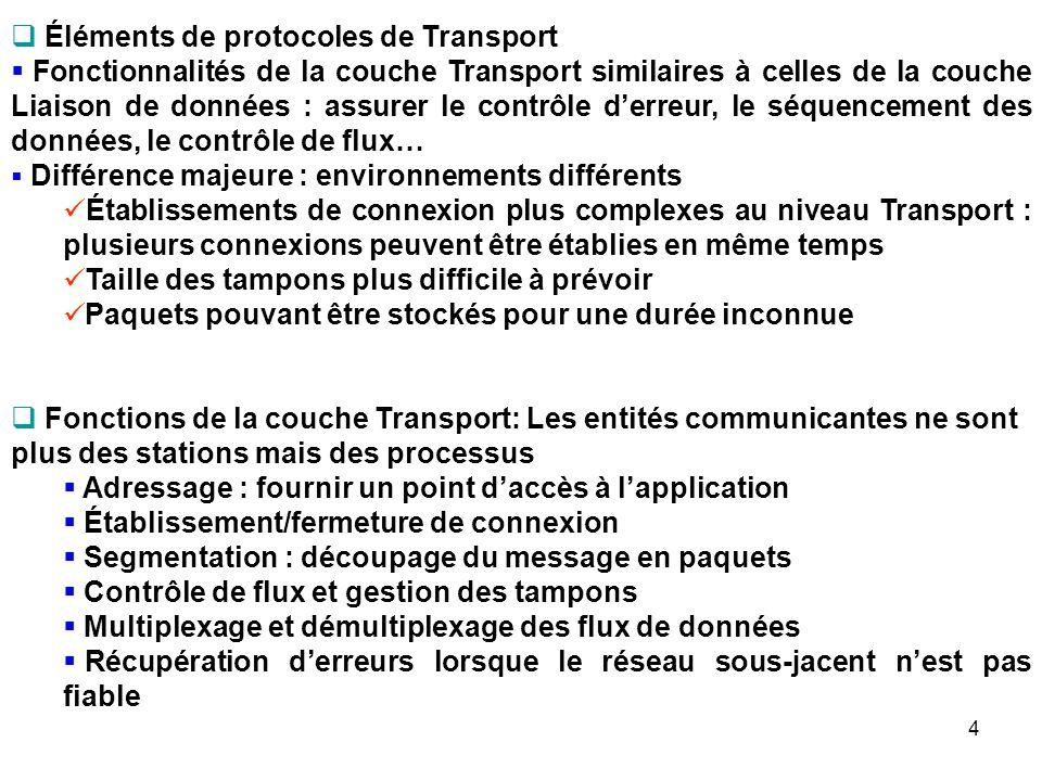 Éléments de protocoles de Transport Fonctionnalités de la couche Transport similaires à celles de la couche Liaison de données : assurer le contrôle d