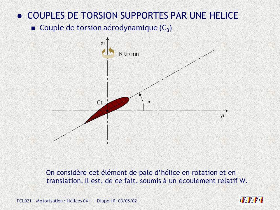 FCL021 - Motorisation : Hélices 04 : - Diapo 10 -03/05/02 COUPLES DE TORSION SUPPORTES PAR UNE HELICE Couple de torsion aérodynamique (C 3 ) On considère cet élément de pale dhélice en rotation et en translation.