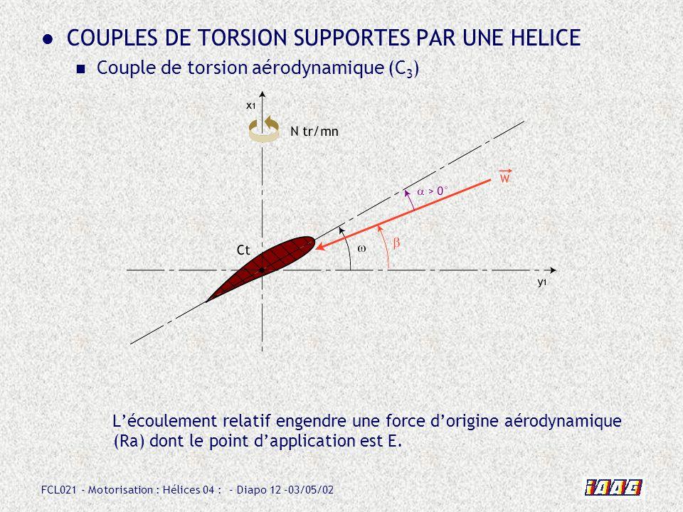 FCL021 - Motorisation : Hélices 04 : - Diapo 12 -03/05/02 COUPLES DE TORSION SUPPORTES PAR UNE HELICE Couple de torsion aérodynamique (C 3 ) Lécoulement relatif engendre une force dorigine aérodynamique (Ra) dont le point dapplication est E.