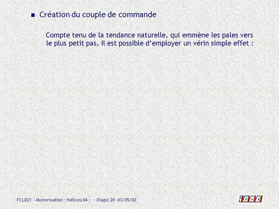 FCL021 - Motorisation : Hélices 04 : - Diapo 20 -03/05/02 Création du couple de commande Compte tenu de la tendance naturelle, qui emmène les pales ve