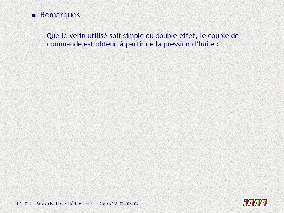 FCL021 - Motorisation : Hélices 04 : - Diapo 22 -03/05/02 Remarques Que le vérin utilisé soit simple ou double effet, le couple de commande est obtenu
