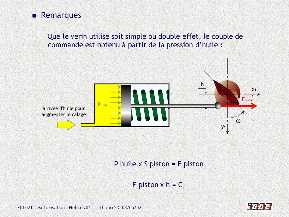 FCL021 - Motorisation : Hélices 04 : - Diapo 23 -03/05/02 Remarques Que le vérin utilisé soit simple ou double effet, le couple de commande est obtenu à partir de la pression dhuile : P huile x S piston = F piston F piston x h = C 1