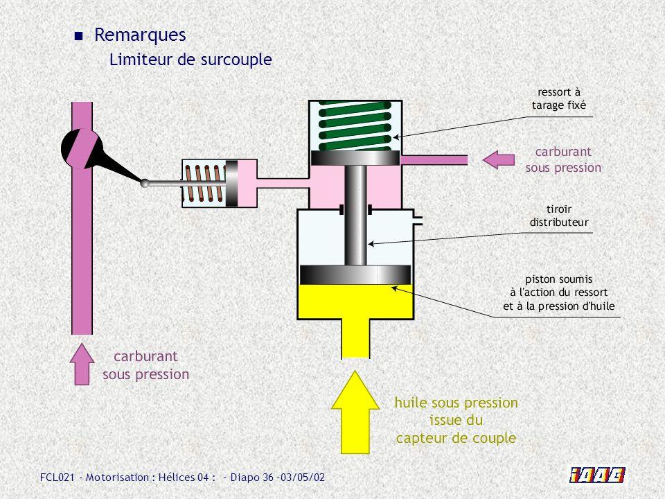 FCL021 - Motorisation : Hélices 04 : - Diapo 36 -03/05/02 Remarques Limiteur de surcouple