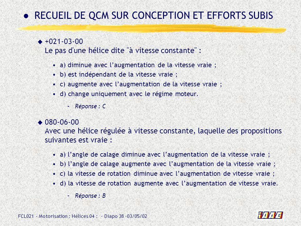 FCL021 - Motorisation : Hélices 04 : - Diapo 38 -03/05/02 +021-03-00 Le pas d'une hélice dite