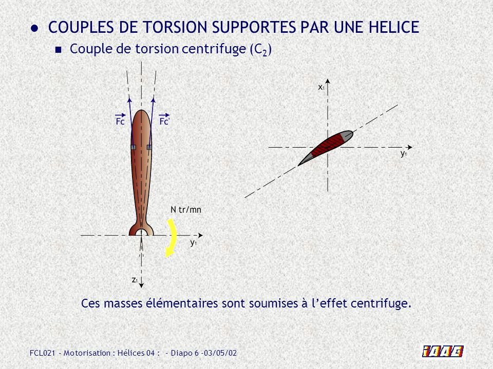 FCL021 - Motorisation : Hélices 04 : - Diapo 6 -03/05/02 COUPLES DE TORSION SUPPORTES PAR UNE HELICE Couple de torsion centrifuge (C 2 ) Ces masses él