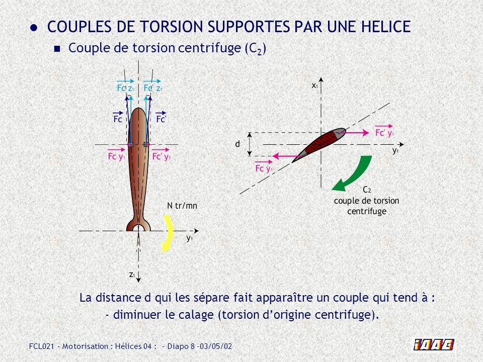 FCL021 - Motorisation : Hélices 04 : - Diapo 9 -03/05/02 COUPLES DE TORSION SUPPORTES PAR UNE HELICE Couple de torsion aérodynamique (C 3 )